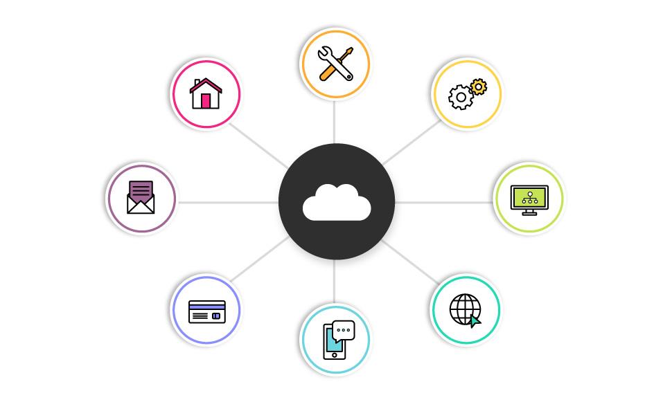 IoT Icons