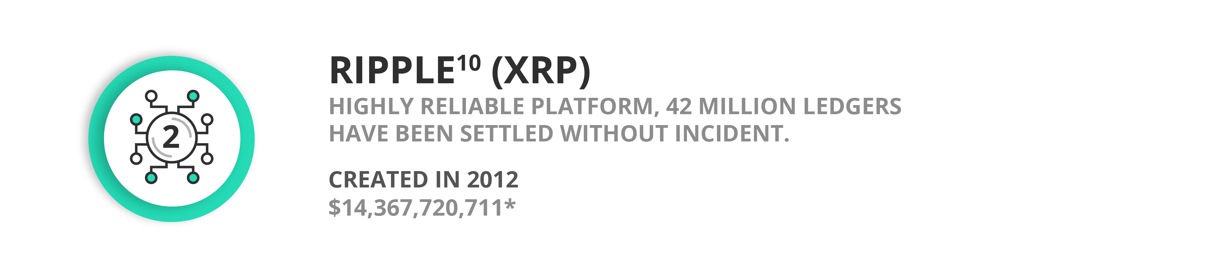 Ripple (XRP) cryptocurrency. Highly reliable platform, 42 million ledgers have been settled without incident