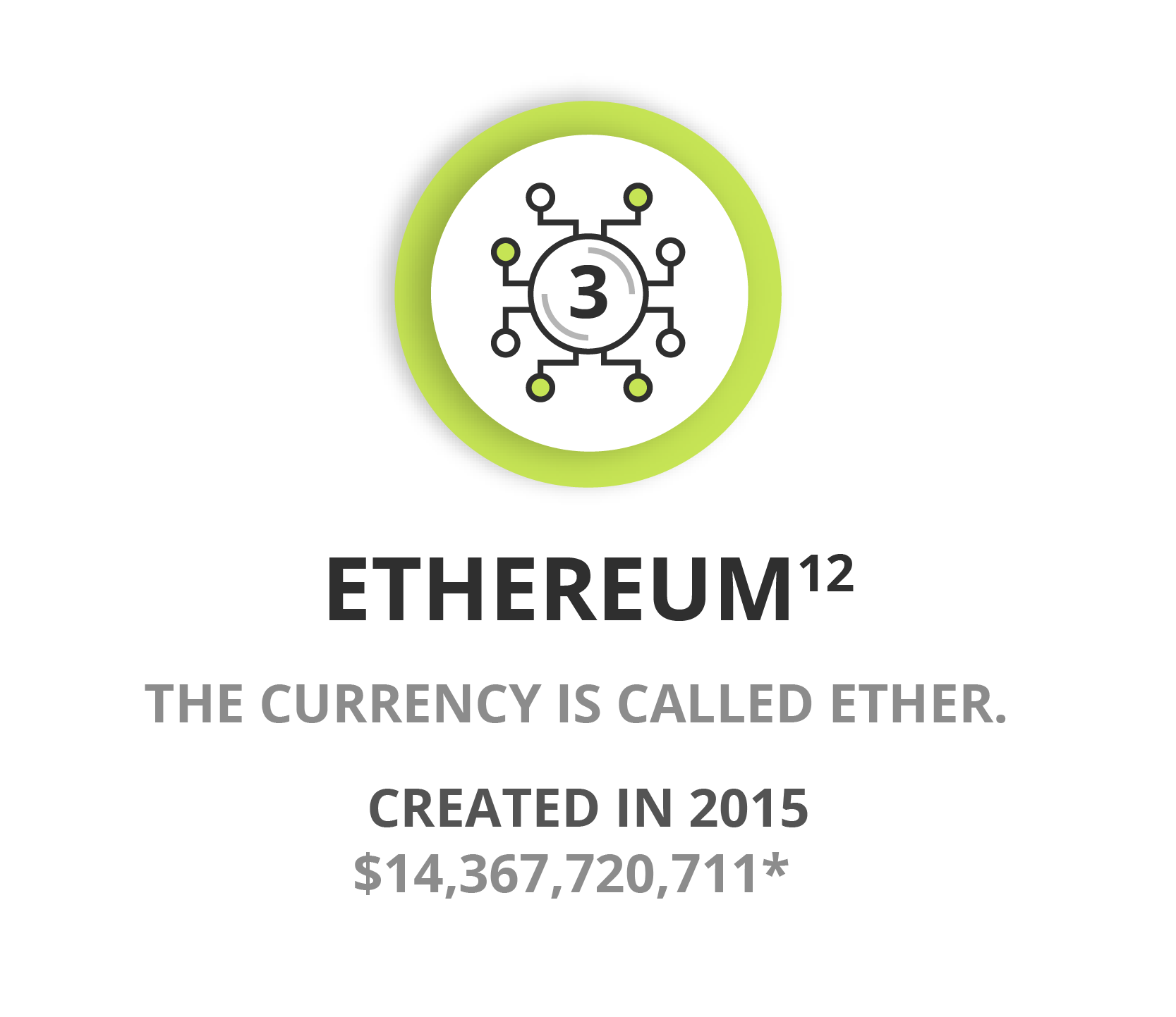 Ethereum - The cryptocurrency is called Ether