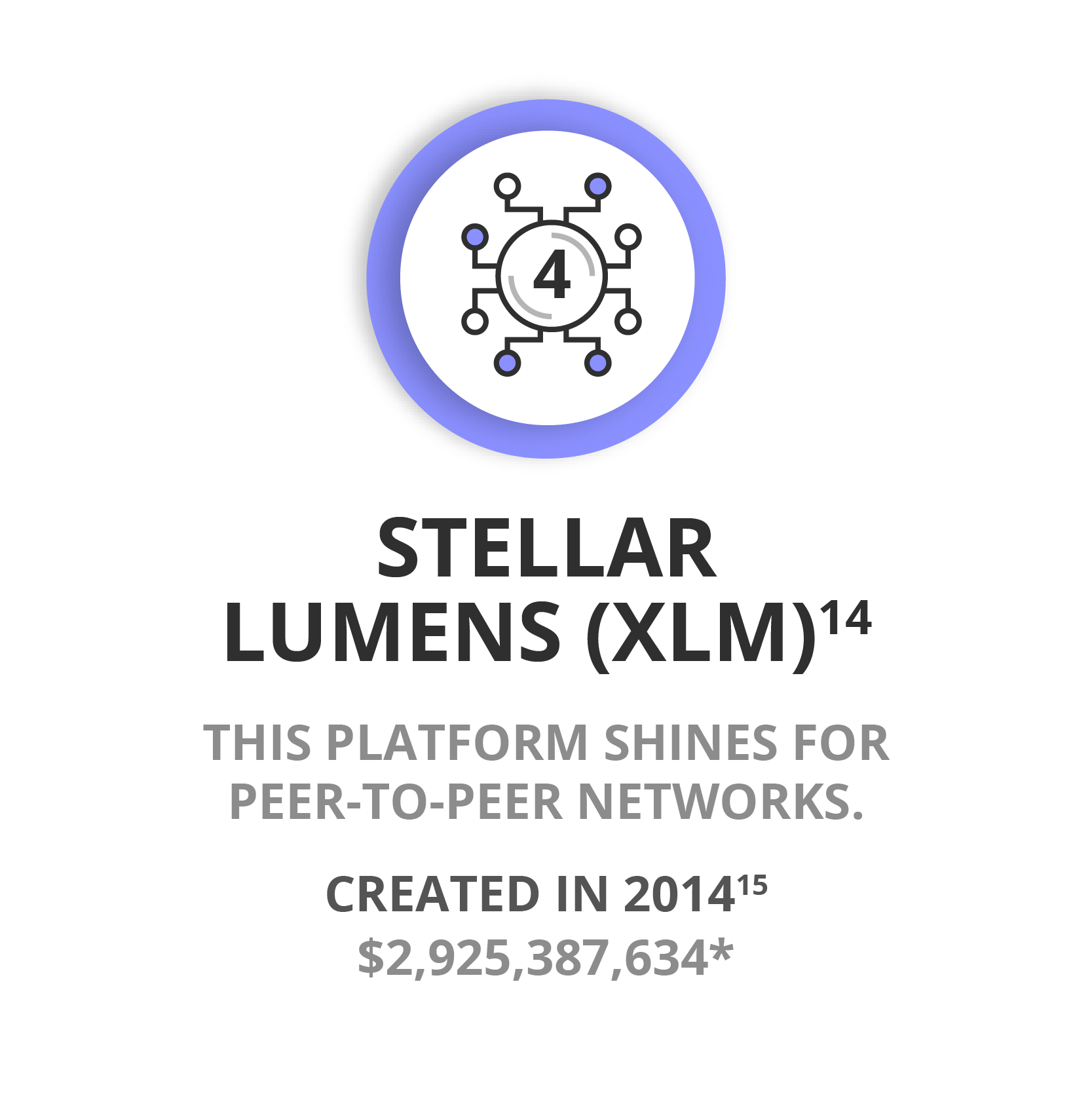 Stellar Lumens (XLM). This platform shines for peer-to-peer networks
