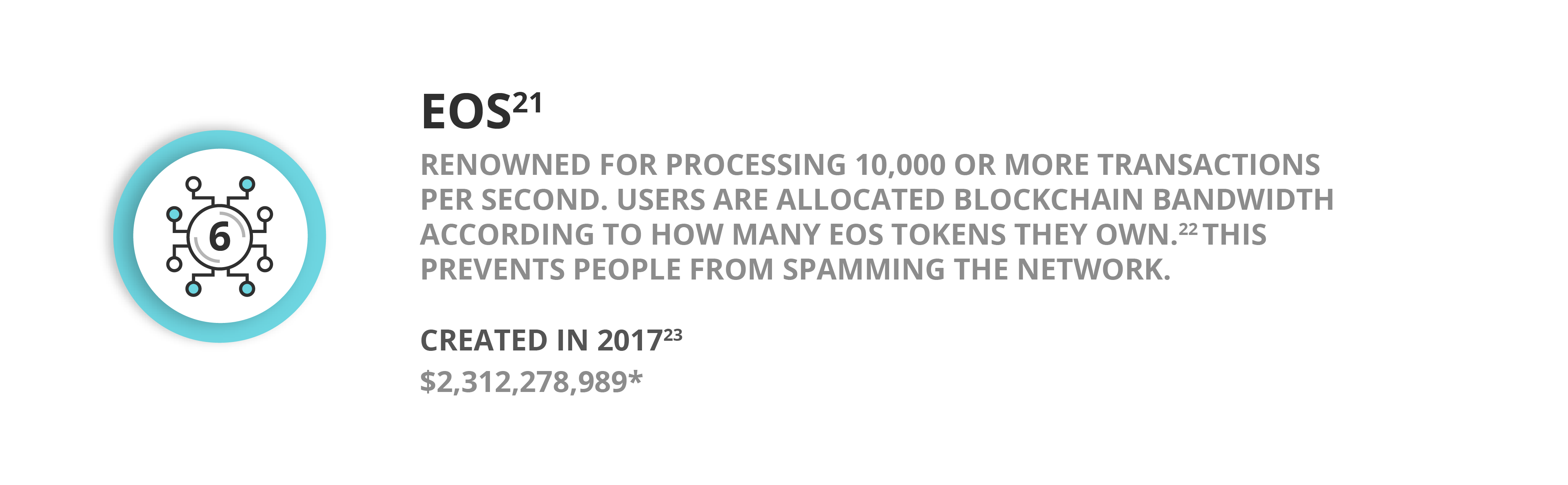 EOS - Renowned for processing 10000 or more transactions per second