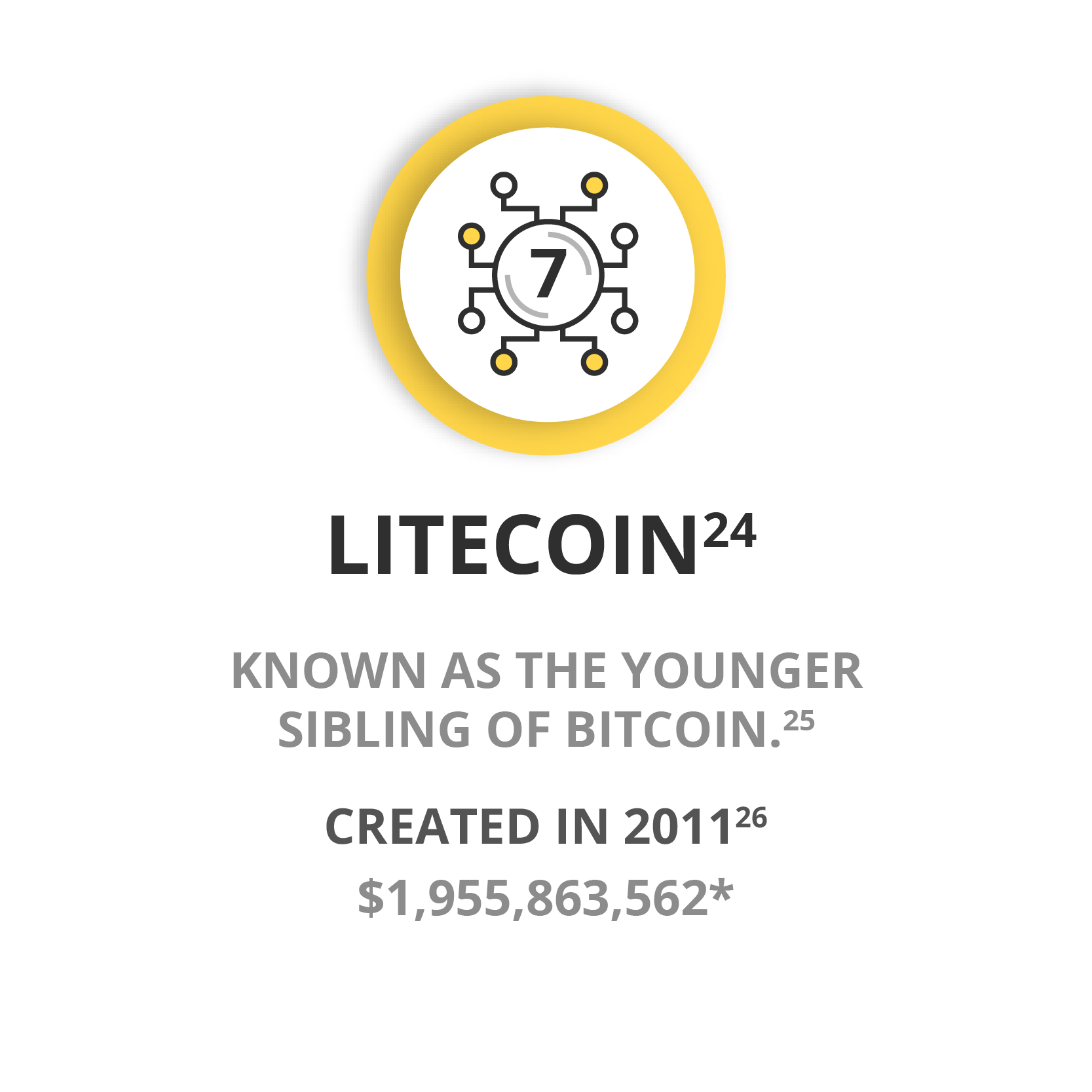 Litecoin cryptocurrency - Known as the younger sibling of Bitcoin