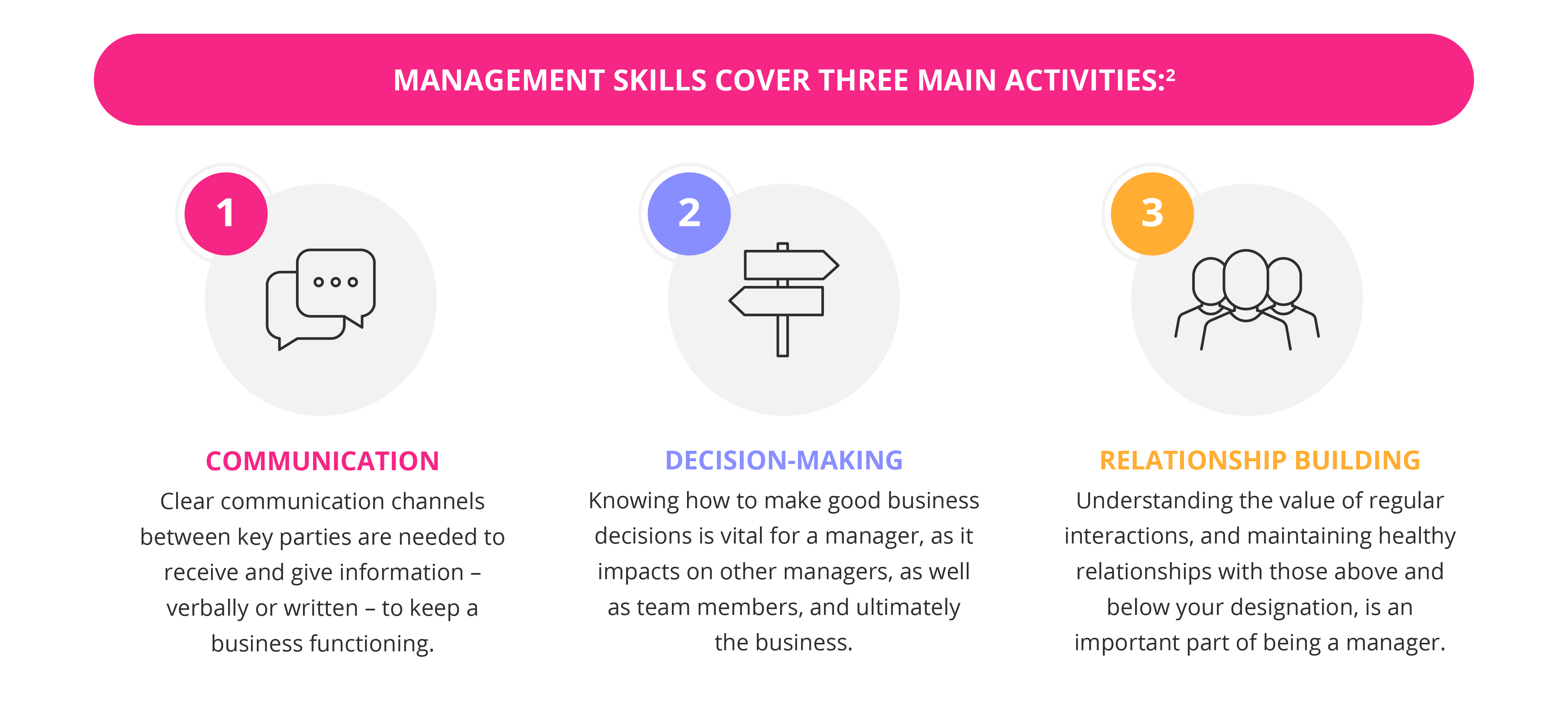 The three most important management skills to master
