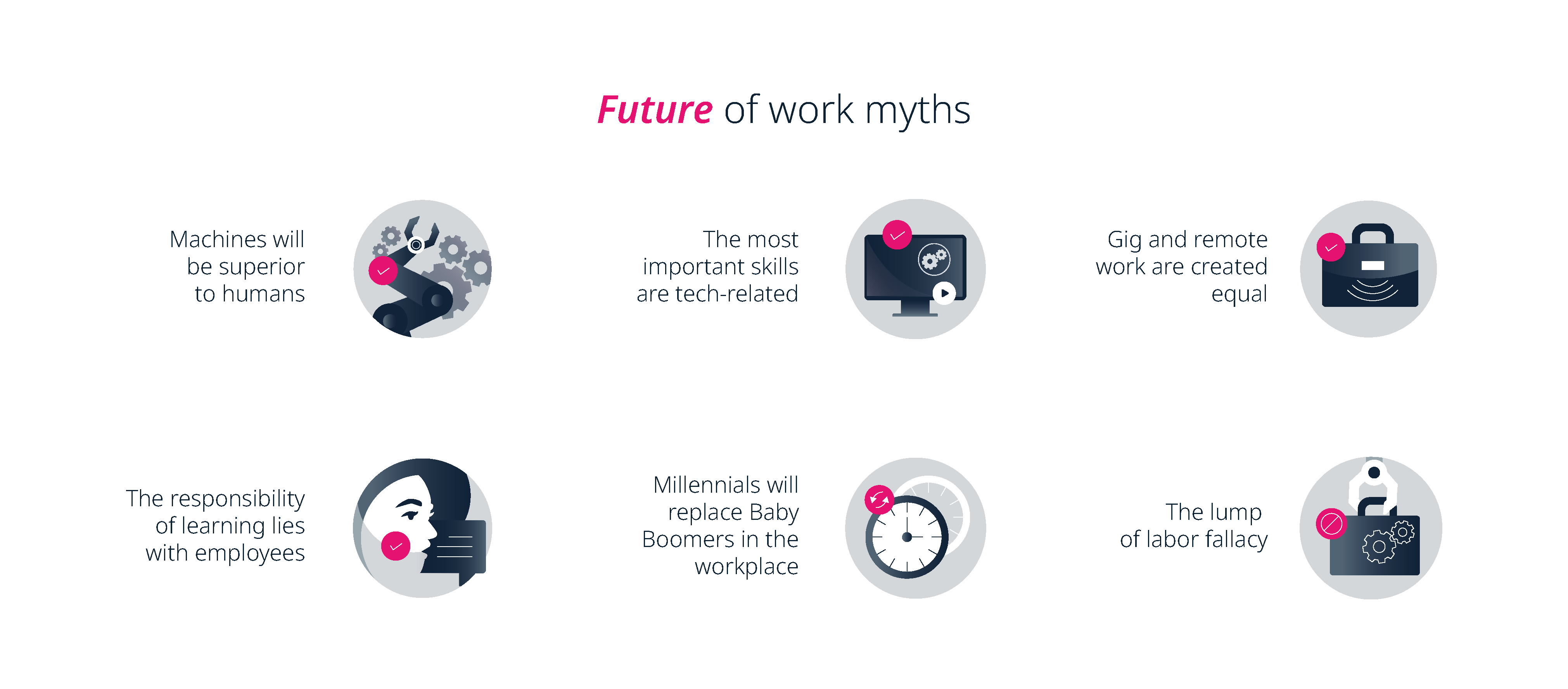 Myths about the future of work